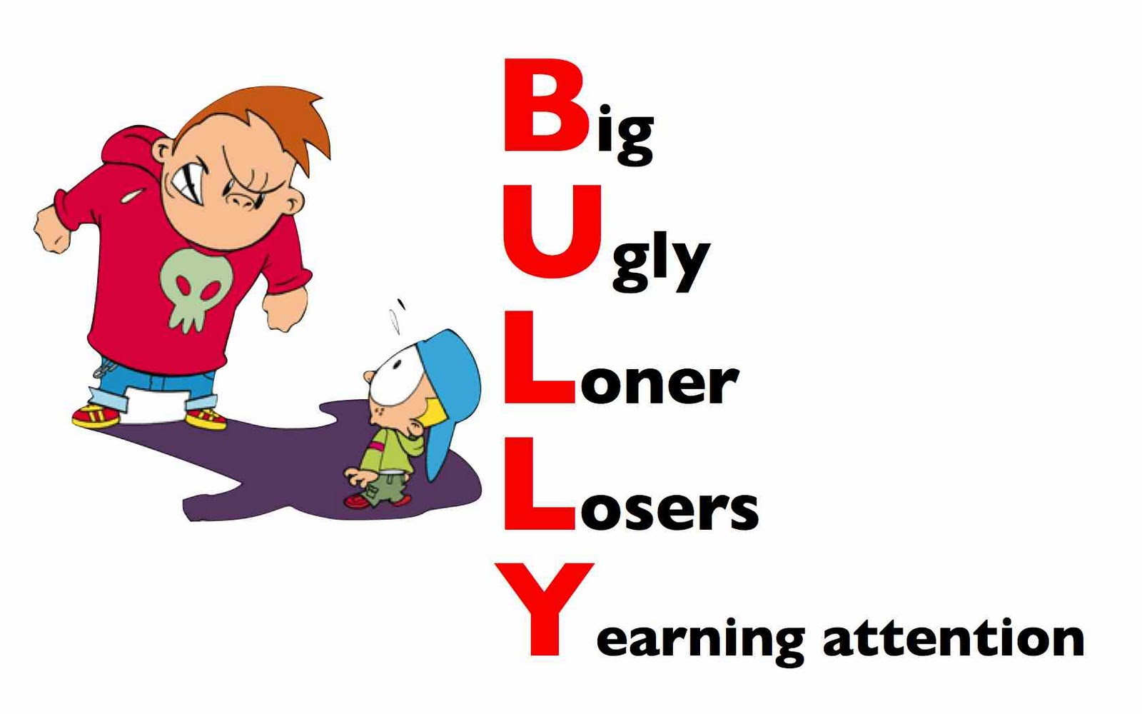 Stop Bullying Quotes Top 5 Tips For Beating Bullies How To Make Them Stop  View